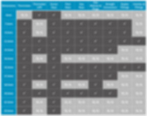 Thermobar and Accessories Chart - ENGLIS
