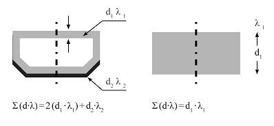 Warm edge spacer thermal calculations