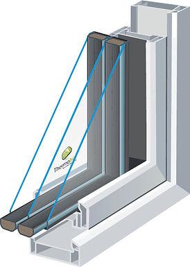 Triple Glazed Unit using Thermoflex