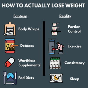 How To Actually Lose Weight:  Fantasy vs Reality
