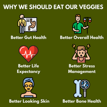 Do As Mom Says and Eat Your Veggies!