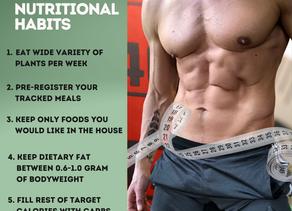 Better Nutritional Habits DIY