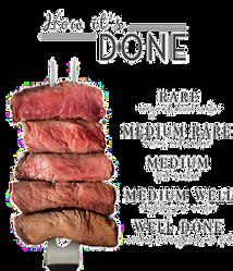 Steak doneness.png