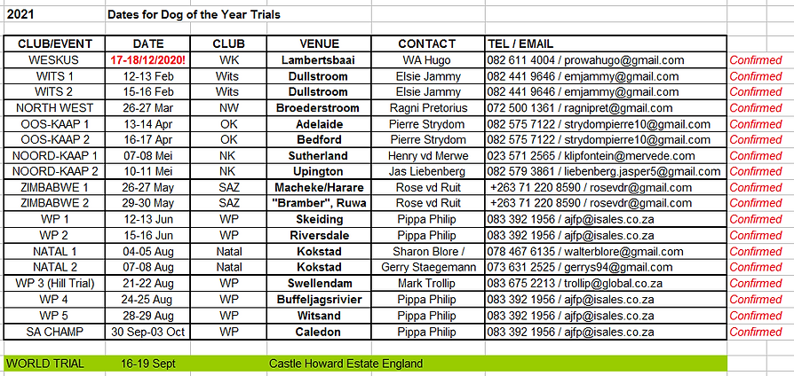 trials doy 2021.png