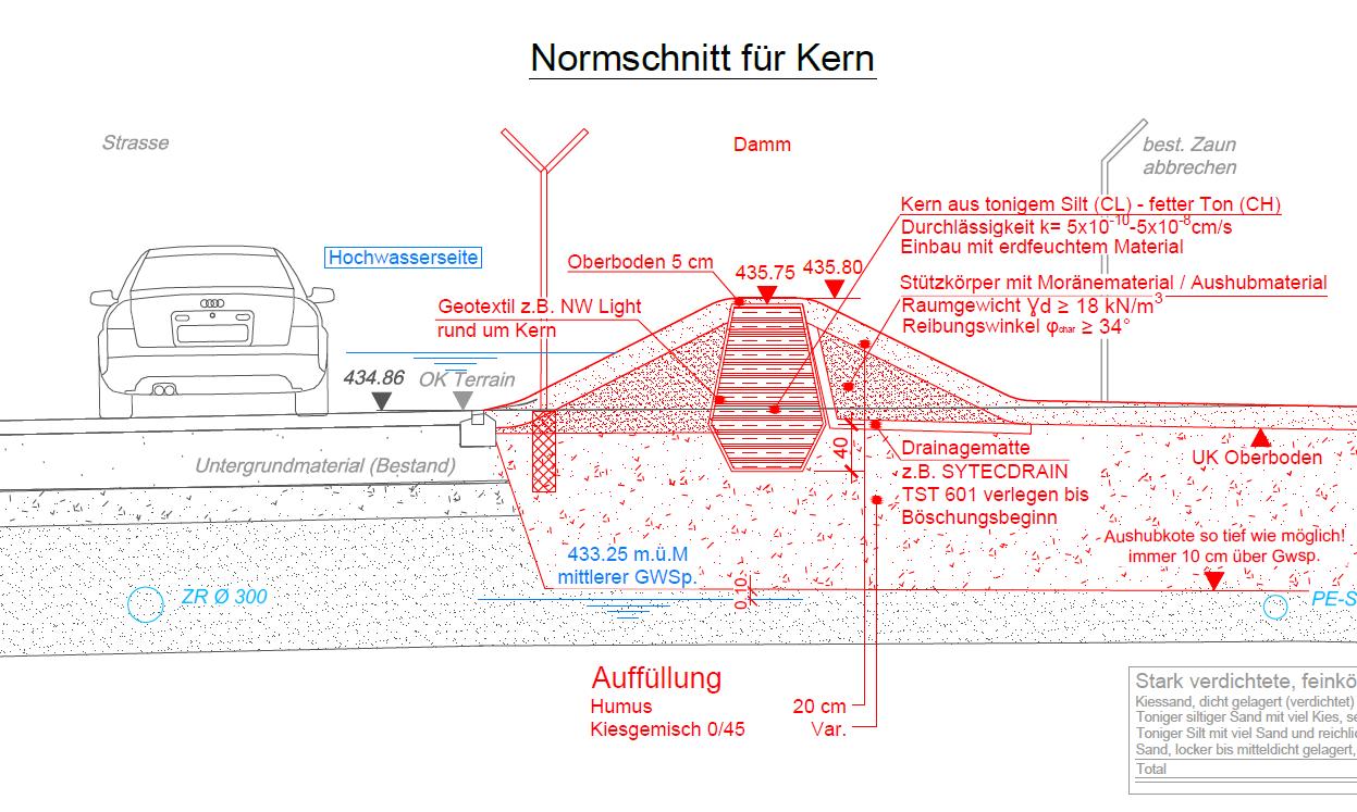 Normschnitt_für_Kern