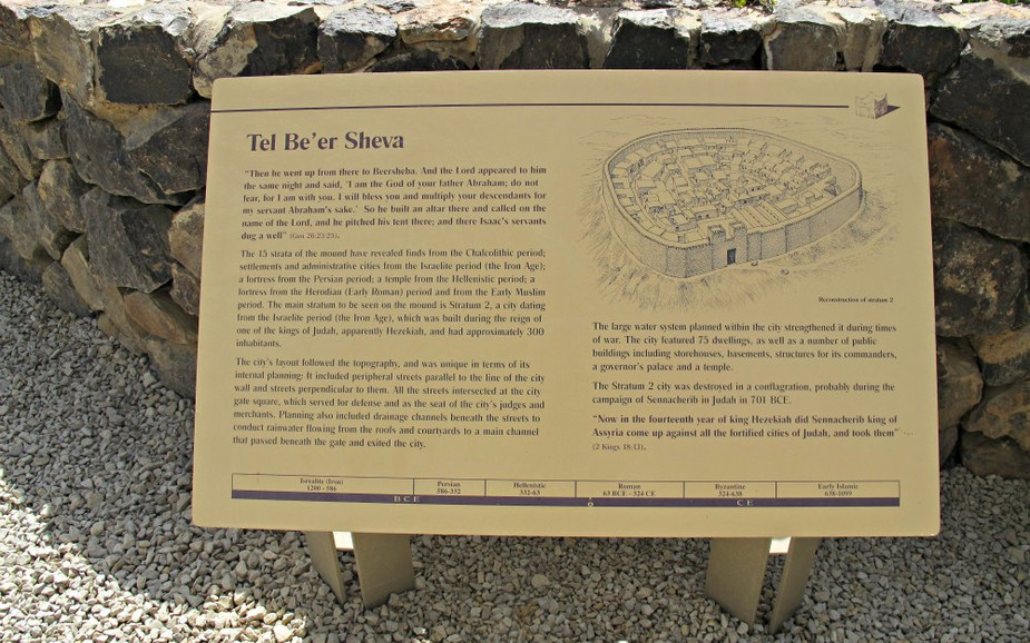 Tel Be'er Sheva