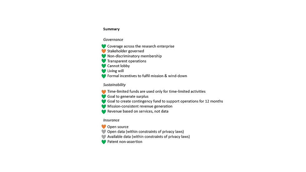 20211006_POSI self-assessment_2.jpg