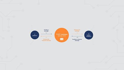 visual partner page 4.jpg