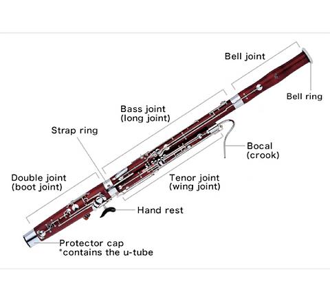 bassoon yamaha diagram adj.png