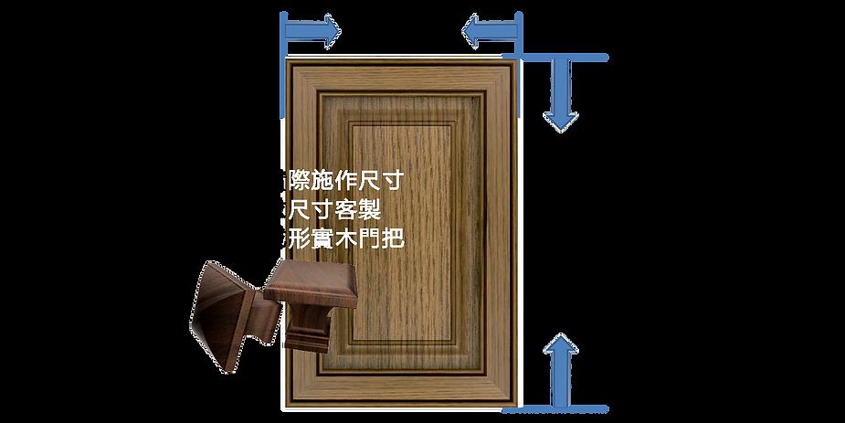 櫥櫃門板說明.png