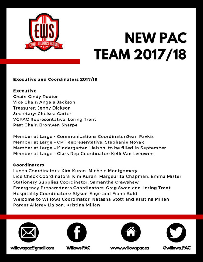 New PAC Team 2017/18