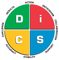 Everything DiSC Workplace Map LARGE.jpg