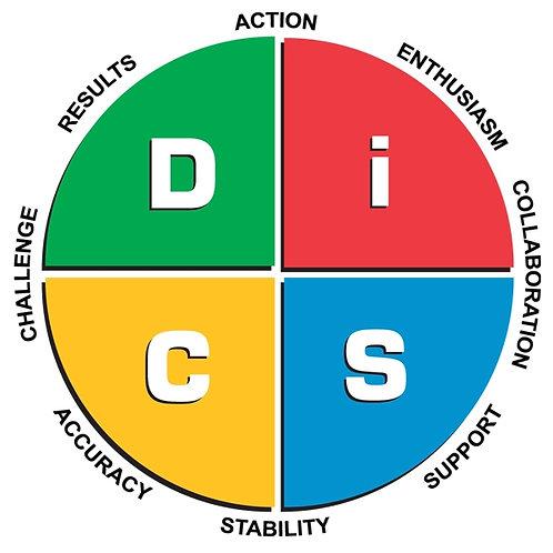 DiSC PPSS Assessment