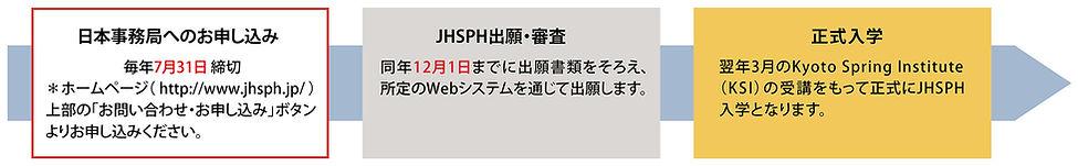 JHSPH_2020_入学までの流れ_図表【改訂4】.jpg