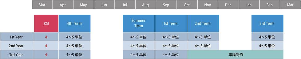 JHSPH_2020_入学後の履修スケジュール_図表【改訂2】.jpg