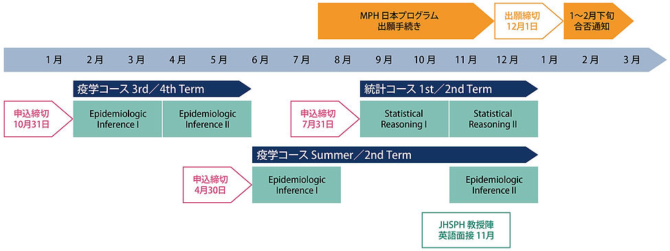 JHSPH_2020_SSPJの年間スケジュール_図表【改訂3】.jpg