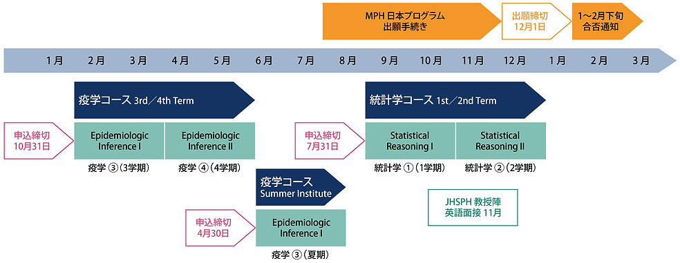 JHSPH_2021_SSPJの年間スケジュール_図表【改訂】.jpg