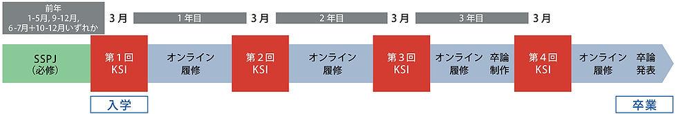 JHSPH_2020_MPH取得まで_図表【改訂3】.jpg