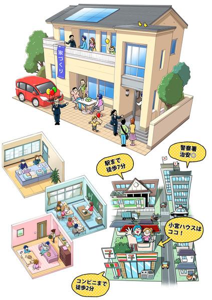 住宅展示場・ミニマップ