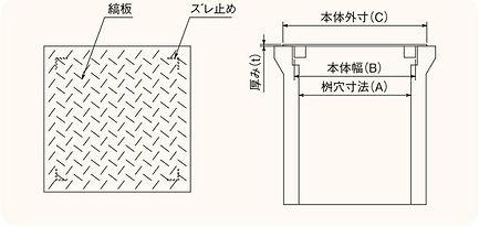 シマ鋼板SKO 寸法.jpg