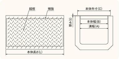 グレーチング SR 寸法.jpg