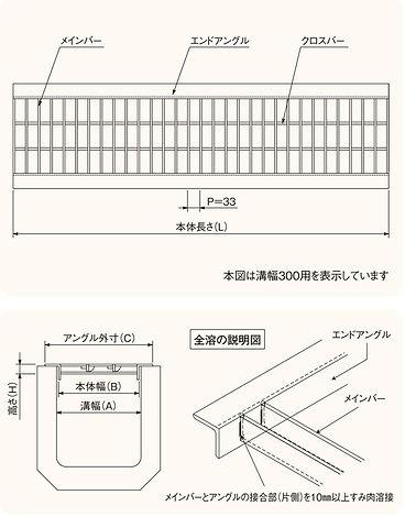 グレーチング U字溝普通目寸法図.jpg