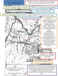 Locations from various documents