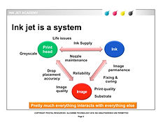 1 Introduction to ink jet.jpg