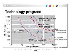 11 Emerging technologies.jpg