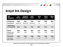 4 Inkjet Ink Design.jpg