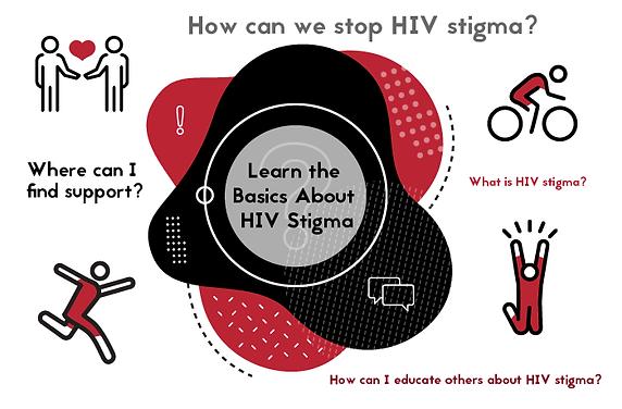 cdc-hiv-stigma-basics-700x460-1.png