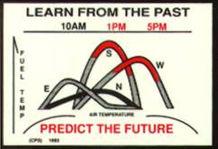 Doug Campbell (RiP) Did the PFD GMHS Know or Ignore his Tried-and-True Campbell Prediction System? 4