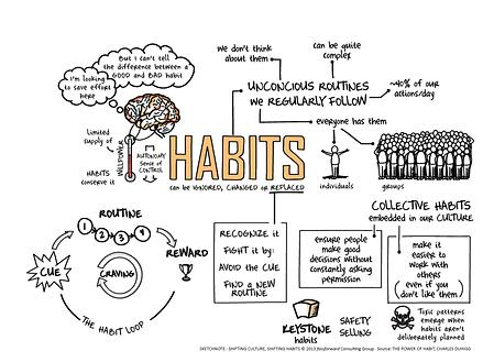 sketchnote-shifting-habits-building-cult