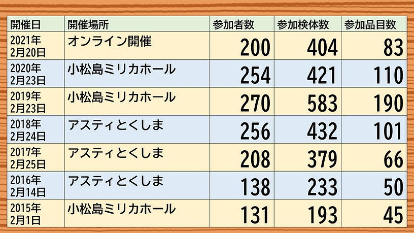 栄養価コンテストのあゆみ.jpg