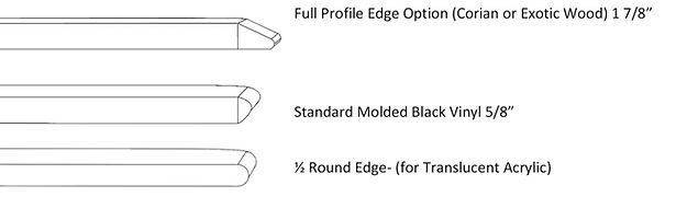 Edge profiles available