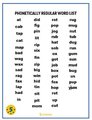 Phonetially regular word list.PNG