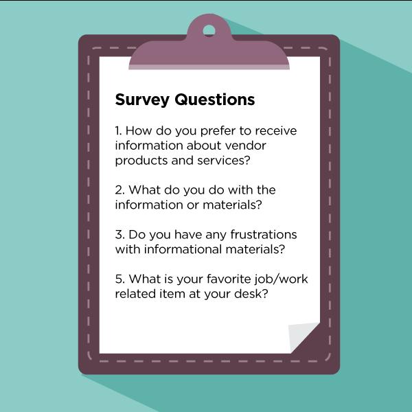 Survey Questions
