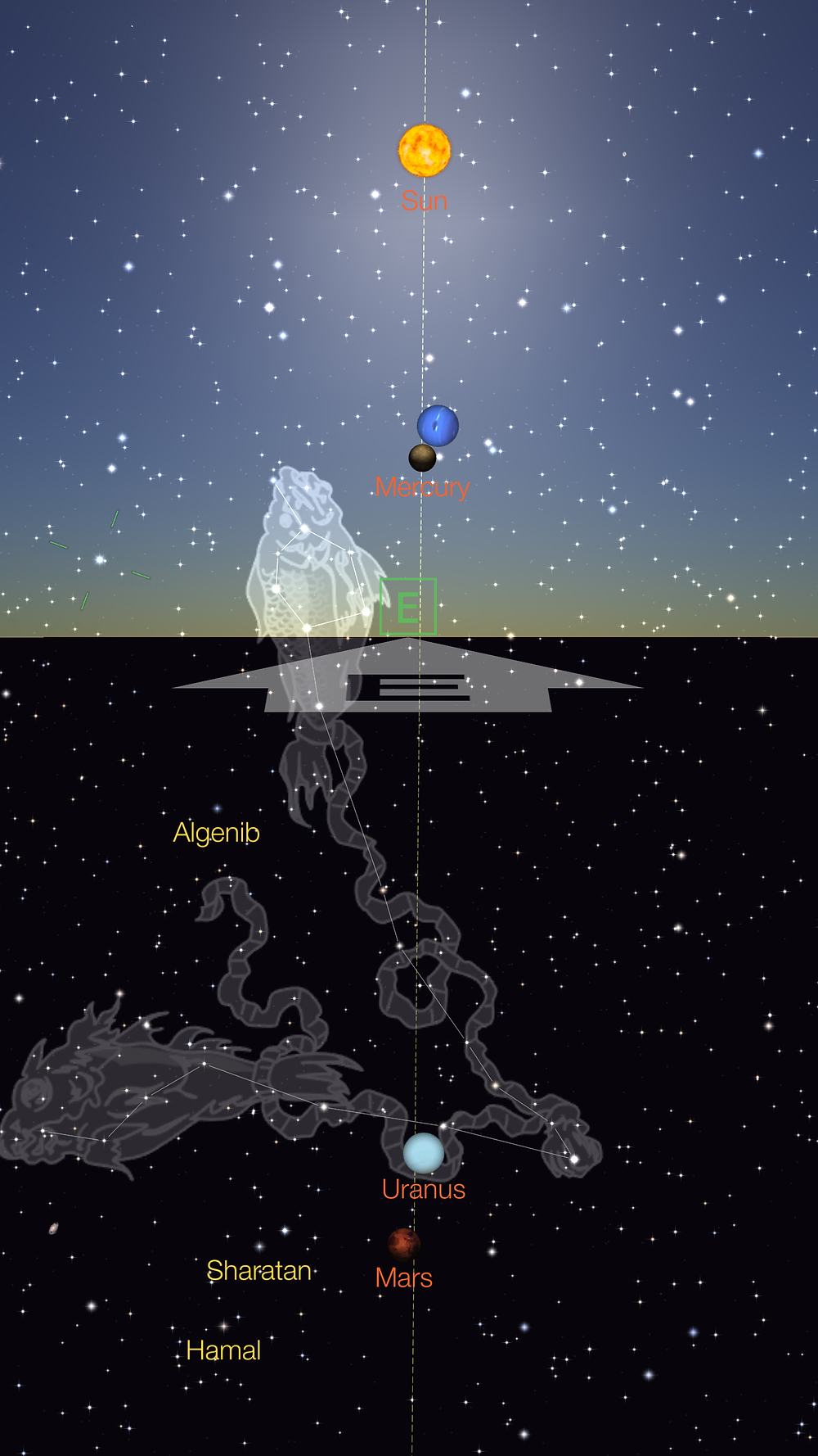 Mercúrio e Netuno