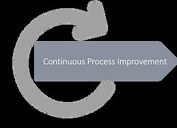 Continuous Improvement.png