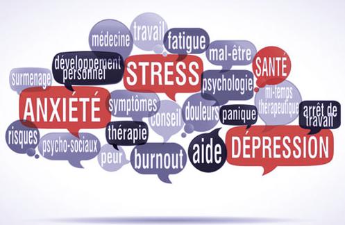 Mécanismes du stress