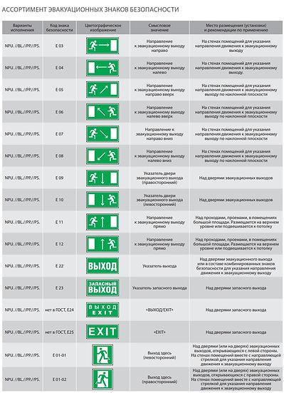 Эвакуационные знаки безопасности в ассортименте