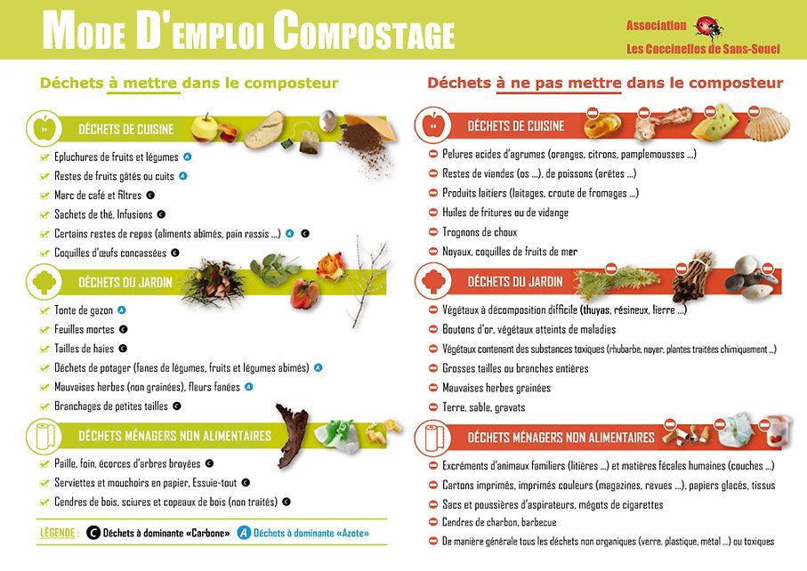 Mode-emploi-compostage_v3.jpg