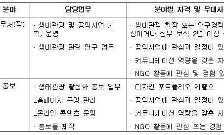사)한국생태관광협회 인재채용 공고