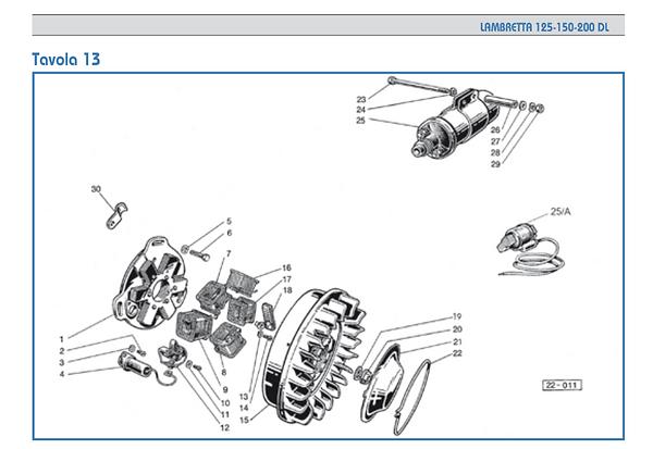 Lambretta GP ignition coil