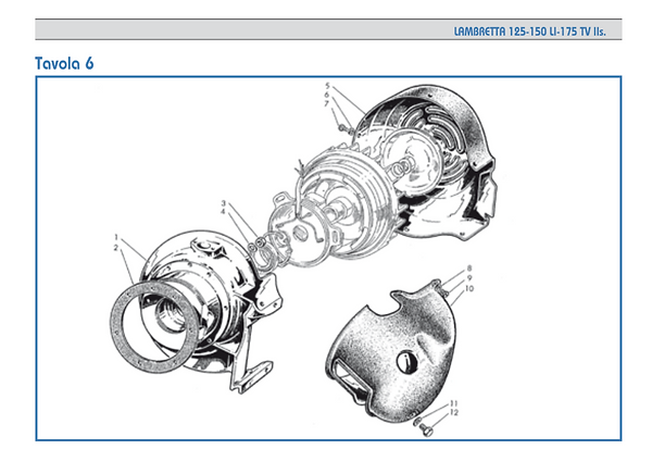 Lambretta series 2cylinder cowl