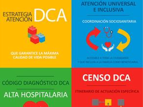 Código diagnóstigo DCA