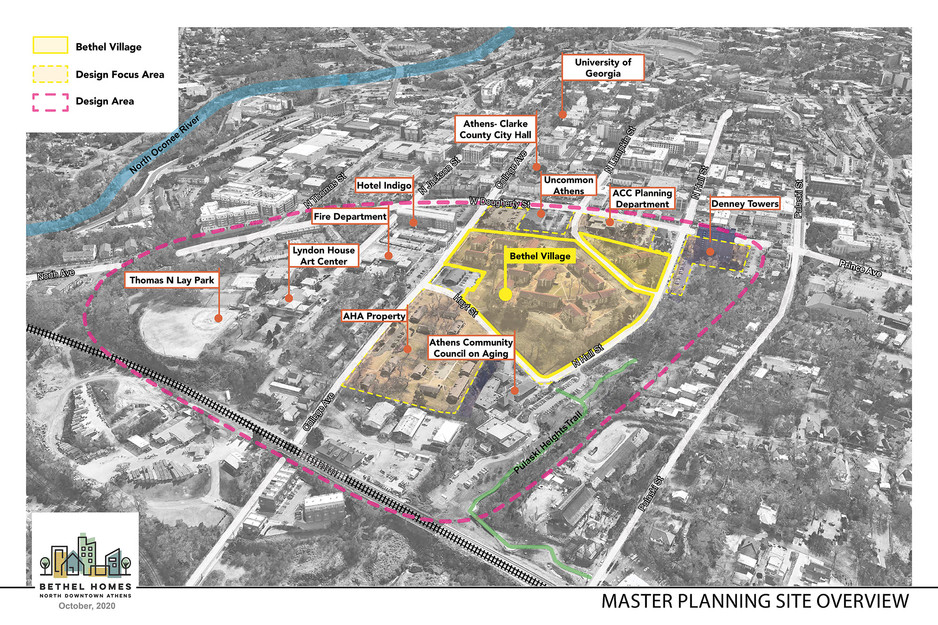Master Planning Site Overview