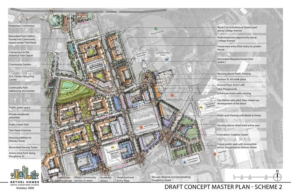 Scheme 2 Draft Scheme