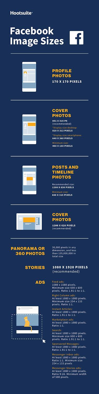 Facebook_Social_Media_Image-Sizes-2.png