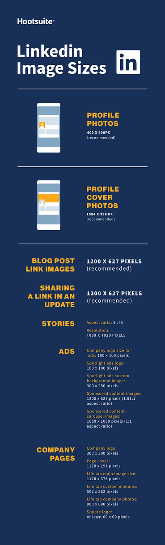 infographic_image-sizes_blog_post_Linked